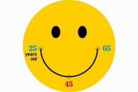 Fericirea are forma literei U!